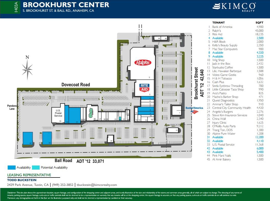 Quest Diagnostics in Brookhurst Shopping Center - store