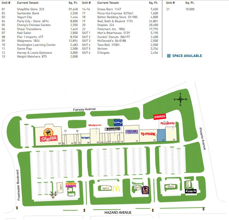 Dunkin Donuts Store Locator Map on