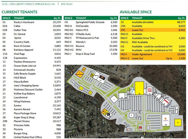 aaron s in springfield plaza store location plan